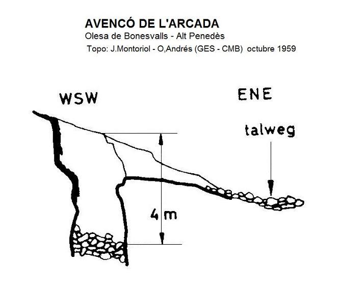 topo Avencó de l'Arcada
