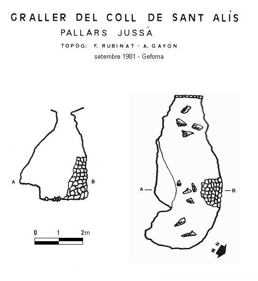 topo Graller del Coll de Sant Alís