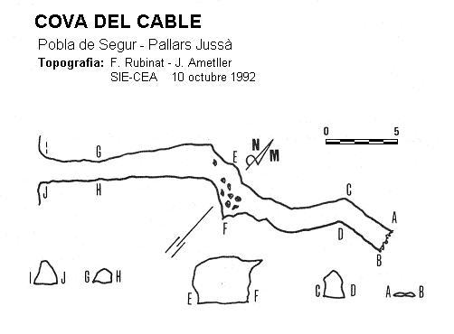 topo Cova del Cable