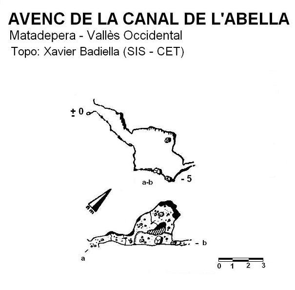 topo Avenc de la Canal de l'abella