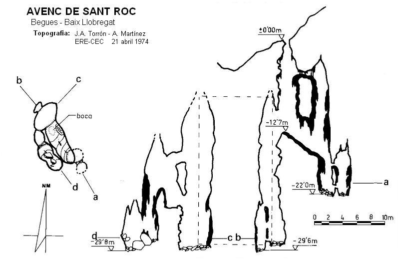 topo Avenc de Sant Roc
