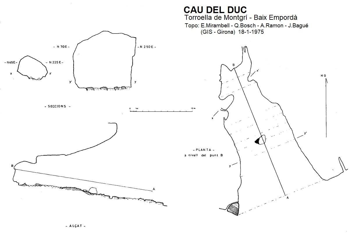 topo Cau del Duc