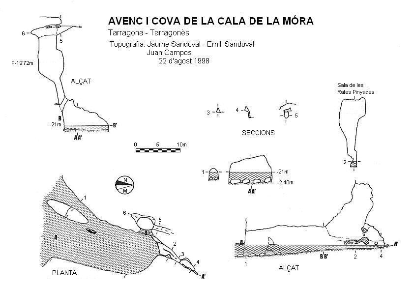 topo Avenc I Cova de la Cala de la Móra