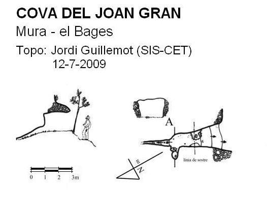 topo Cova del Joan Gran