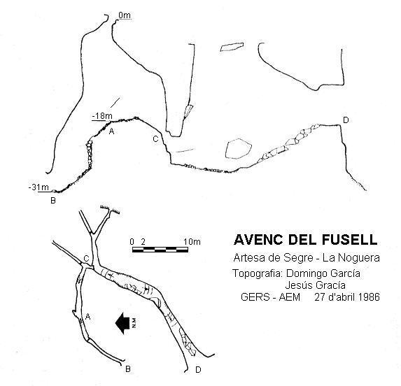 topo Avenc del Fusell