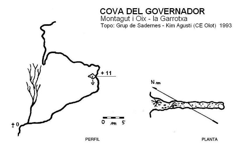 topo Cova del Governador