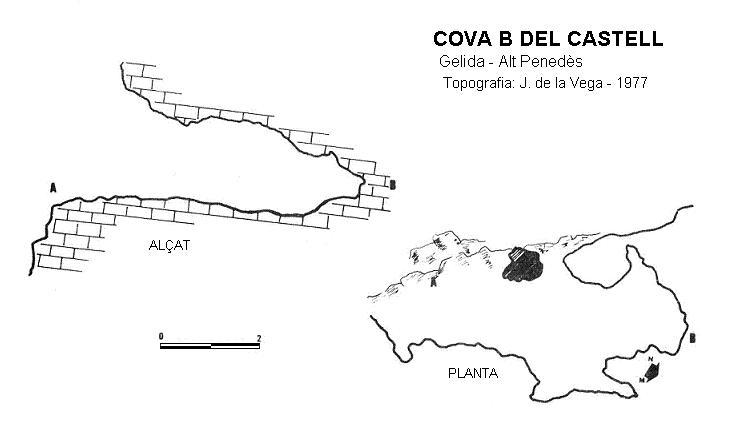 topo Cova B del Castell