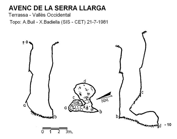 topo Avenc de la Serra Llarga