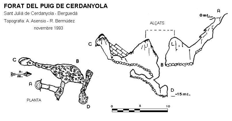 topo Forat del Puig de Cerdanyola