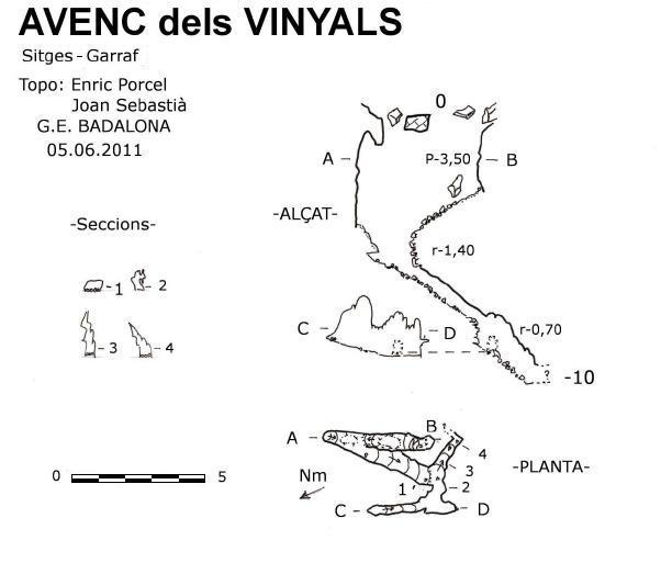 topo Avenc dels Vinyals