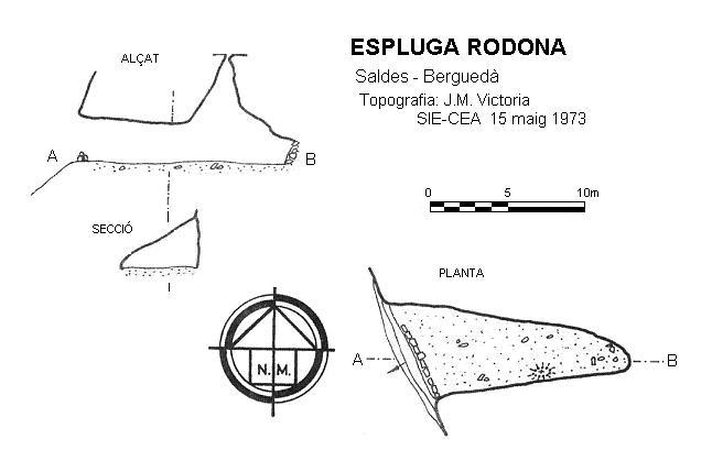 topo Espluga Rodona