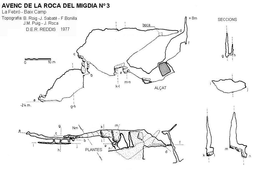 topo Aven de la Roca del Migdia Nº3