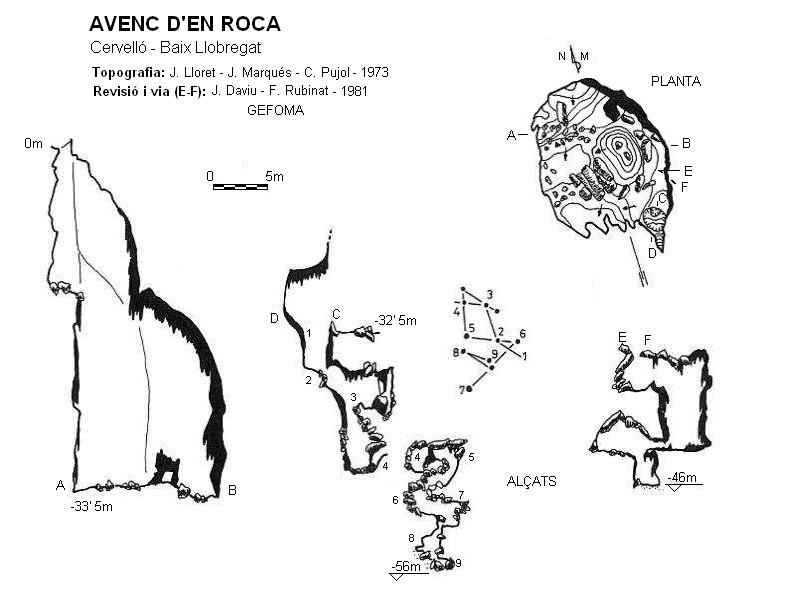 topo Avenc d'en Roca