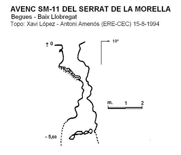 topo Avenc Sm-11 del Serrat de la Morella