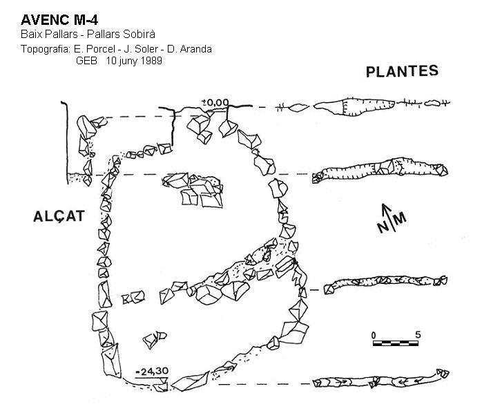 topo Avenc M-4