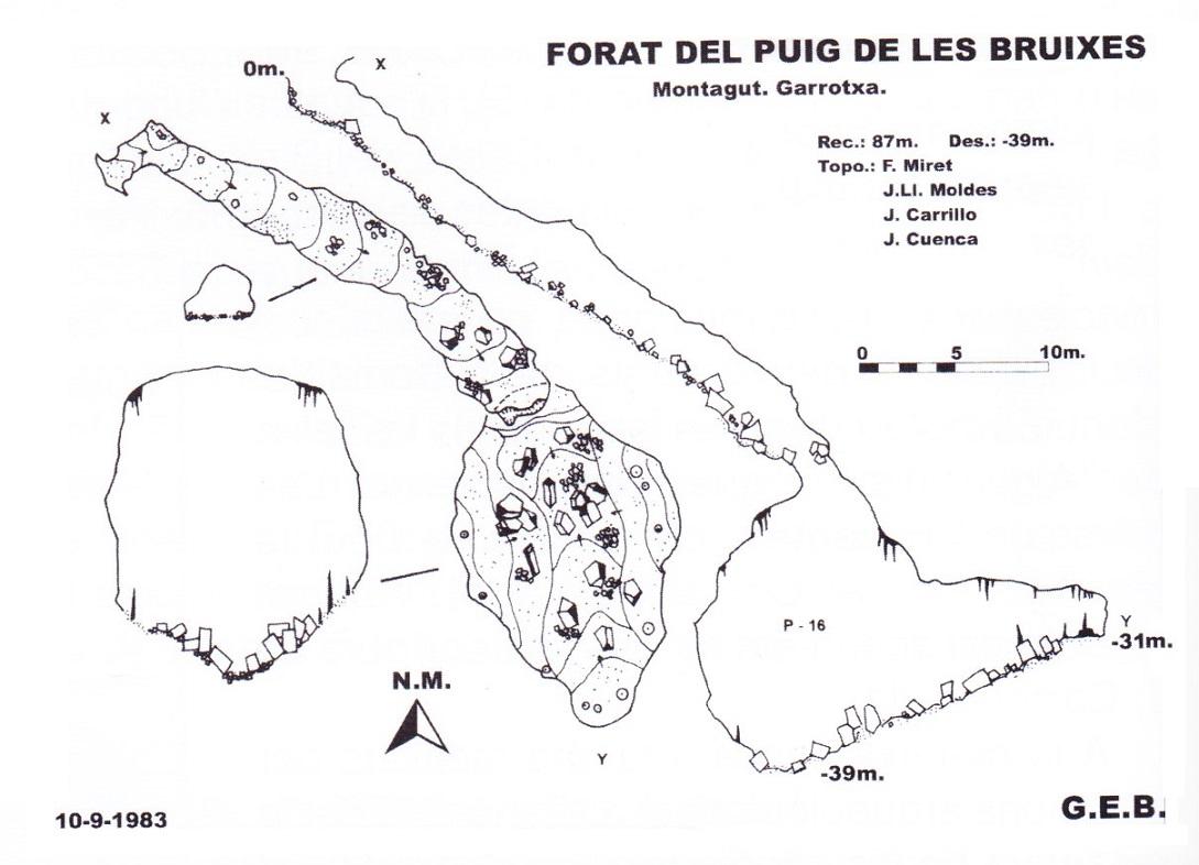 topo Forat del Puig de les Bruixes