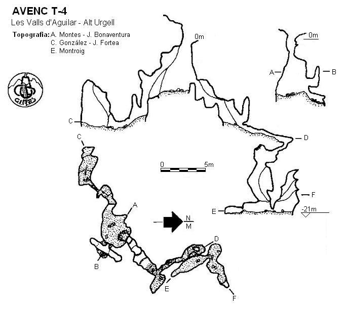 topo Avenc T-4