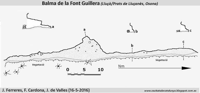topo Balma de la Font Guillera