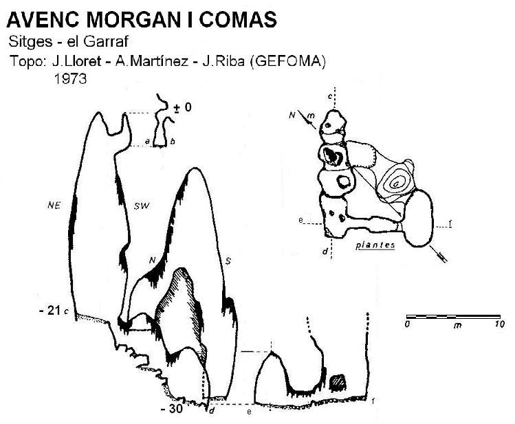 topo Avenc Morgan I Comas