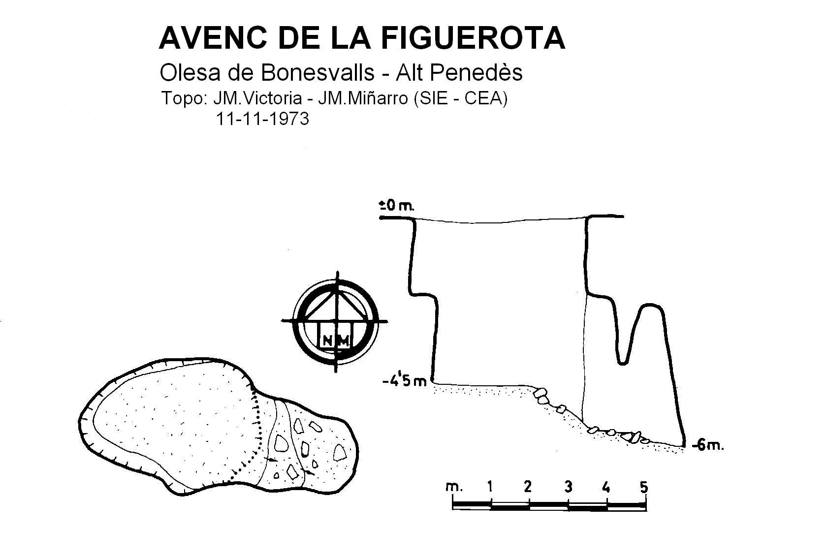 topo Avenc de la Figuerota