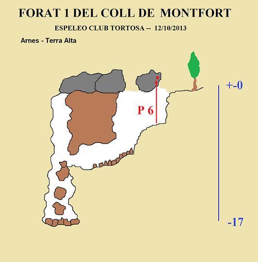 topo Forat Nº1 de Coll de Montfort