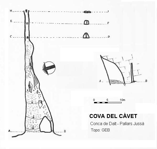 topo Cova del Càvet