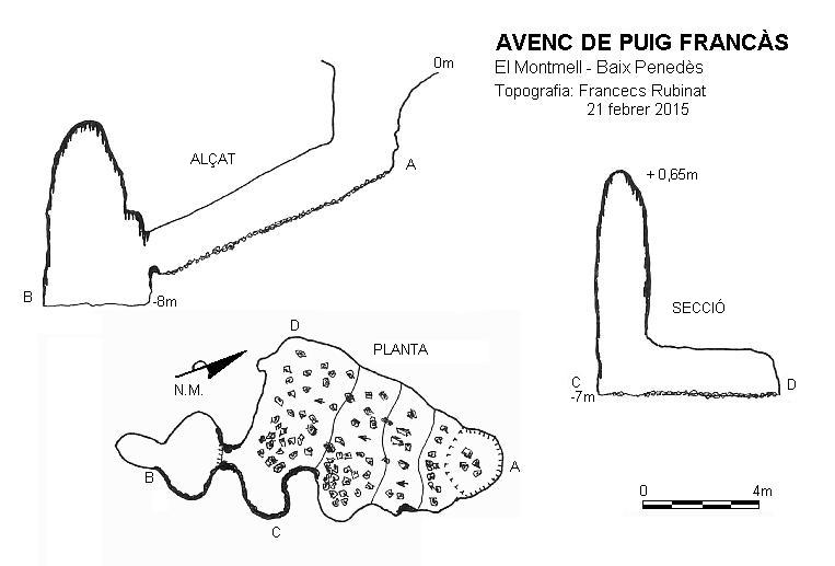 topo Avenc de Puig Francàs