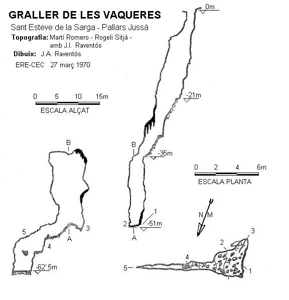 topo Graller de les Vaqueres