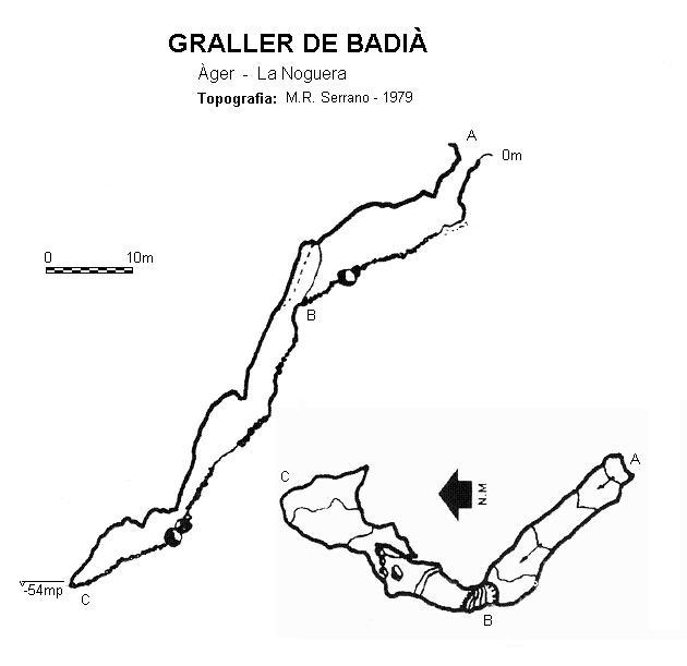 topo Graller de Badià