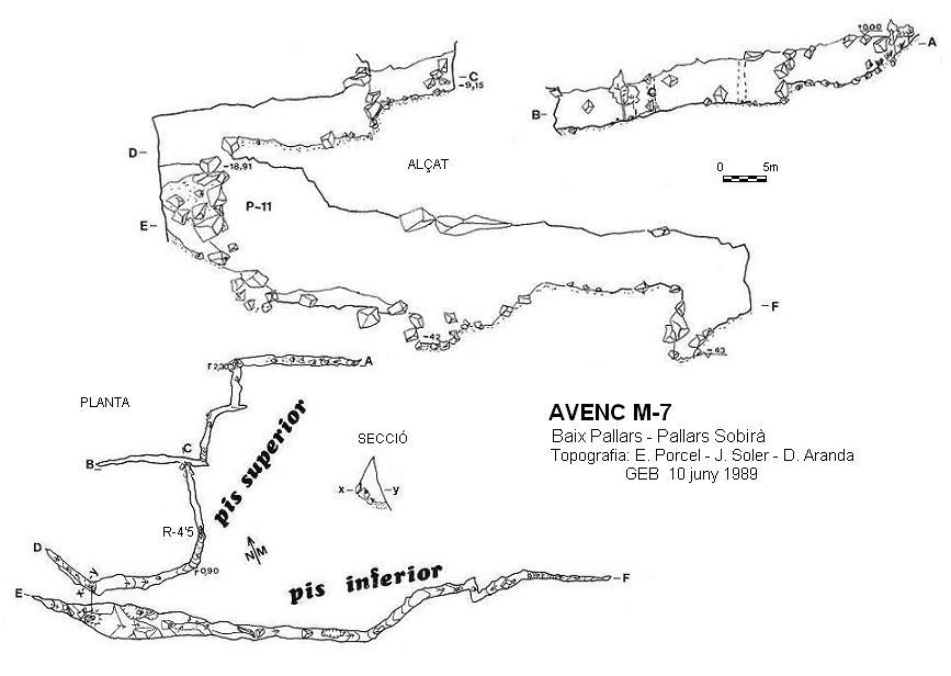 topo Avenc M-7