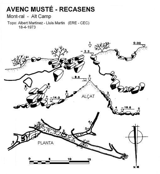 topo Avenc Musté Recasens