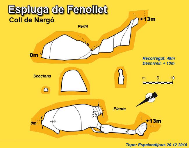 topo Espluga de Fenollet