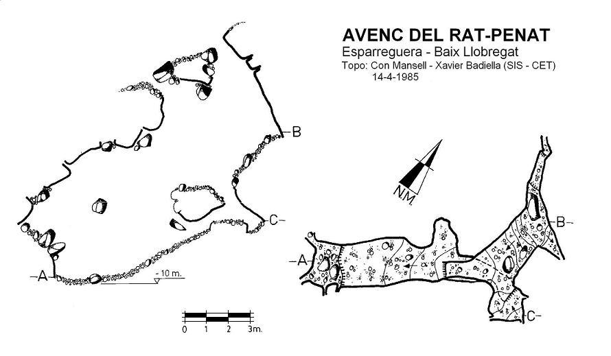 topo Avenc del Rat-penat