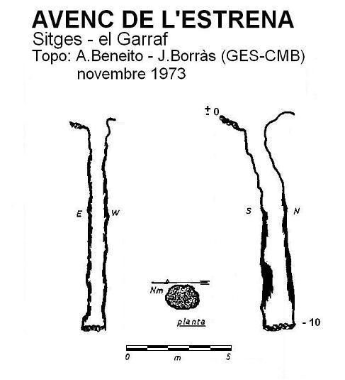 topo Avenc de l'Estrena