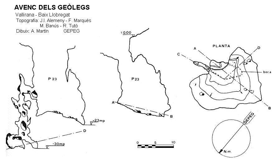 topo Avenc dels Geòlegs