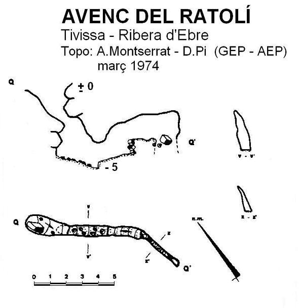 topo Avenc del Ratolí