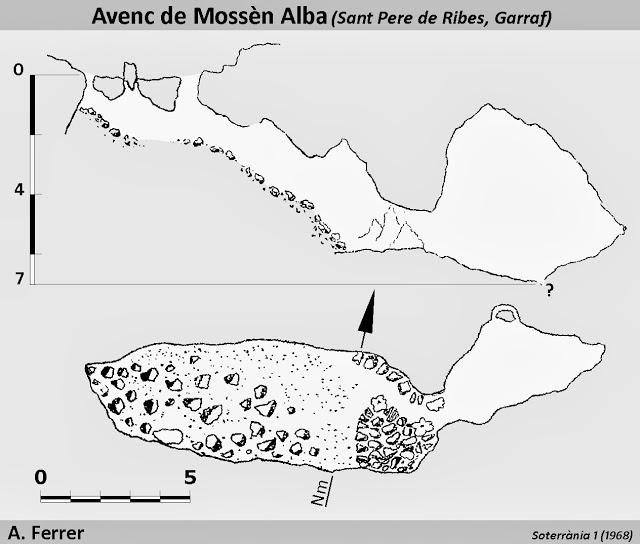 topo Avenc del Mas de Mossèn Alba