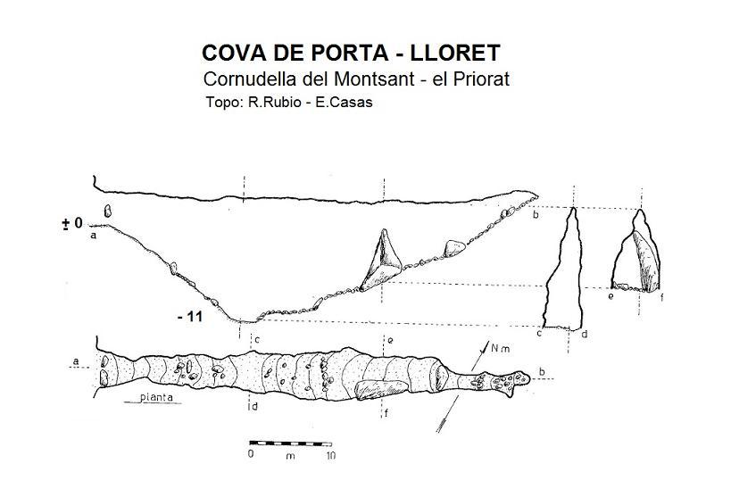 topo Cova de Porta-lloret