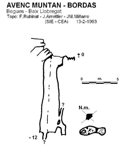 topo Avenc Muntan-bordas