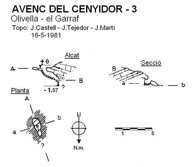 topo Avenc del Cenyidor 3