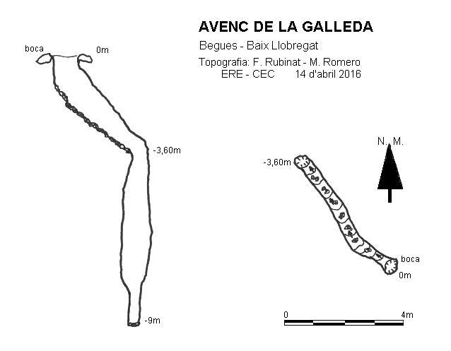 topo Avenc de la Galleda