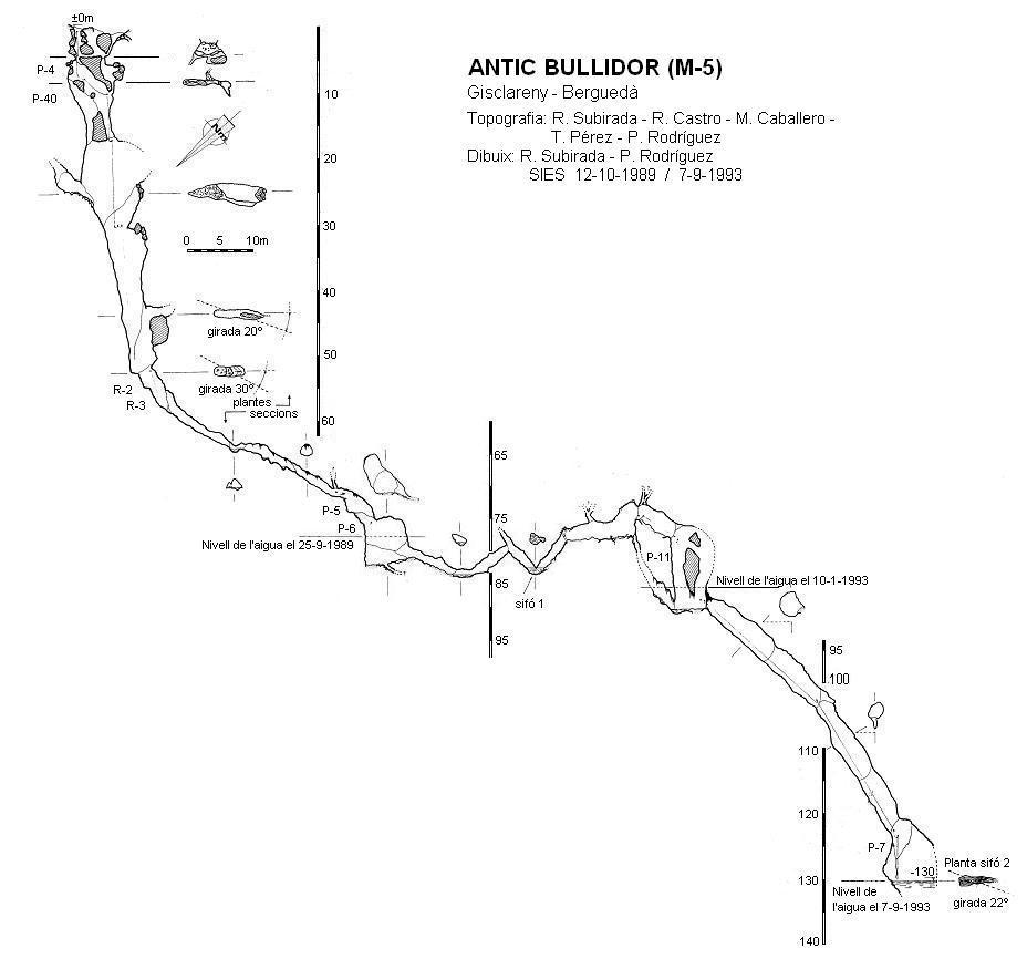 topo Antic Bullidor