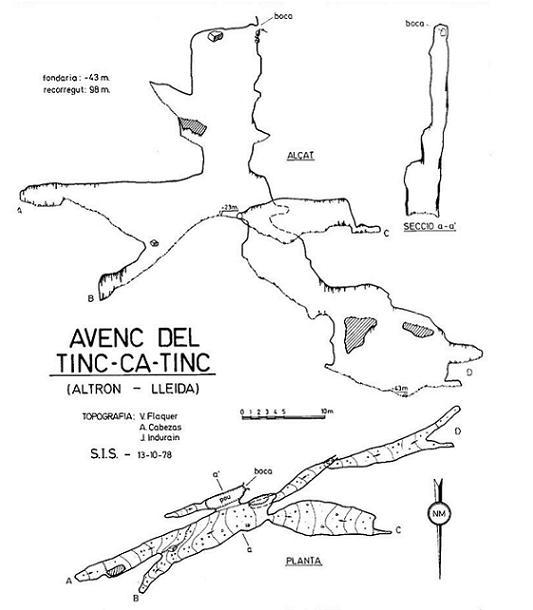 topo Avenc del Tinc-ca-tinc