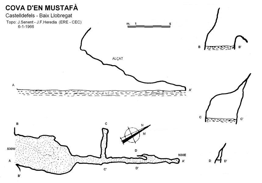 topo Cova d'en Mustafà