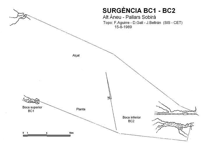 topo Surgència Bc1-bc2