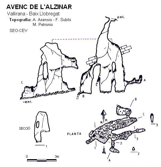 topo Avenc de l'Alzinar