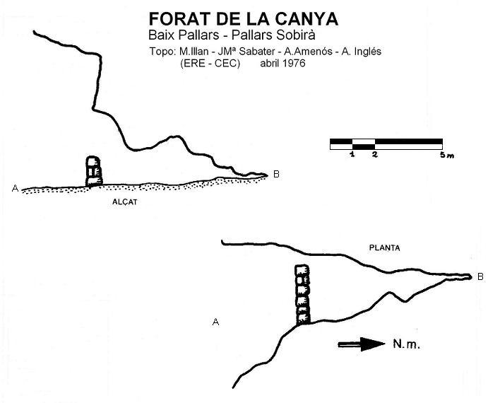 topo Forat de la Canya