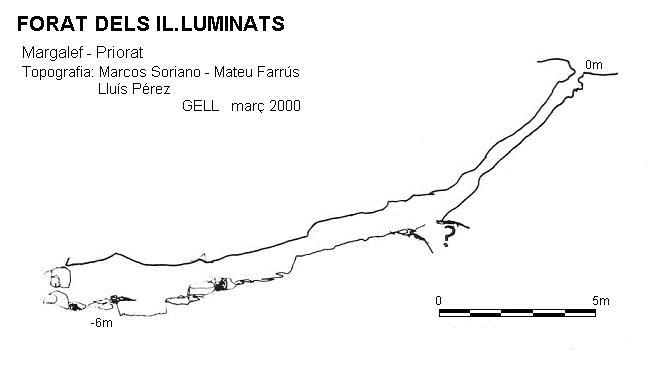 topo Forat dels Il.luminats