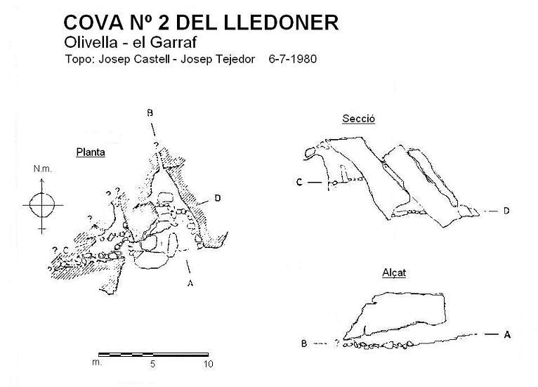 topo Cova Nº2 del Lledoner