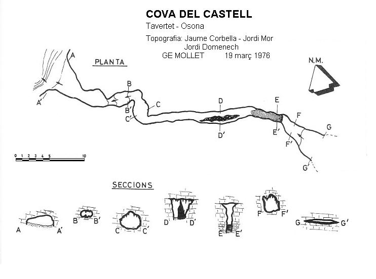 topo Cova del Castell